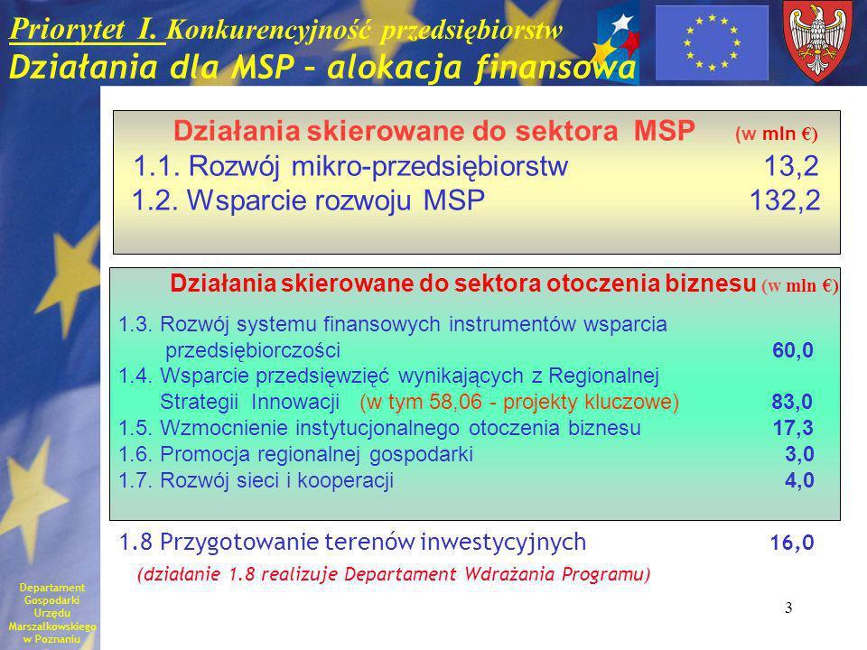 www.wrpo.wielkopolskie.pl e-mail: info.