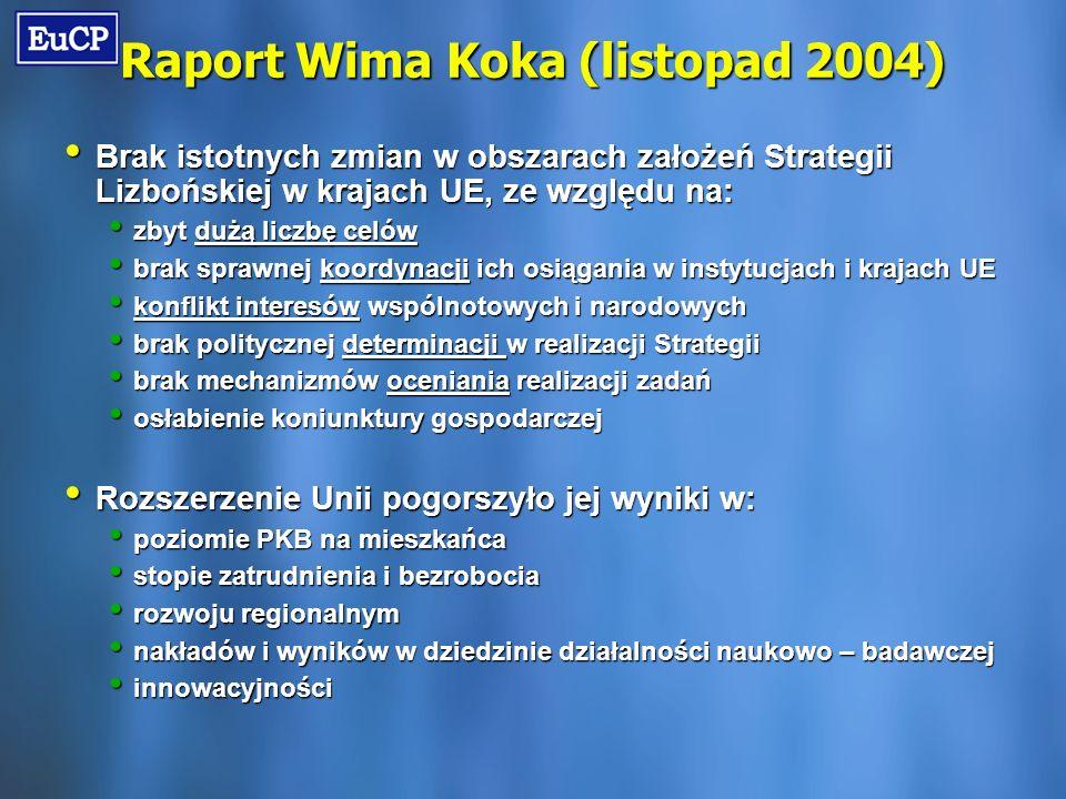 Raport Wima Koka (listopad 2004) Brak istotnych zmian w obszarach założeń Strategii Lizbońskiej w krajach UE, ze względu na: Brak istotnych zmian w obszarach założeń Strategii Lizbońskiej w krajach UE, ze względu na: zbyt dużą liczbę celów zbyt dużą liczbę celów brak sprawnej koordynacji ich osiągania w instytucjach i krajach UE brak sprawnej koordynacji ich osiągania w instytucjach i krajach UE konflikt interesów wspólnotowych i narodowych konflikt interesów wspólnotowych i narodowych brak politycznej determinacji w realizacji Strategii brak politycznej determinacji w realizacji Strategii brak mechanizmów oceniania realizacji zadań brak mechanizmów oceniania realizacji zadań osłabienie koniunktury gospodarczej osłabienie koniunktury gospodarczej Rozszerzenie Unii pogorszyło jej wyniki w: Rozszerzenie Unii pogorszyło jej wyniki w: poziomie PKB na mieszkańca poziomie PKB na mieszkańca stopie zatrudnienia i bezrobocia stopie zatrudnienia i bezrobocia rozwoju regionalnym rozwoju regionalnym nakładów i wyników w dziedzinie działalności naukowo – badawczej nakładów i wyników w dziedzinie działalności naukowo – badawczej innowacyjności innowacyjności