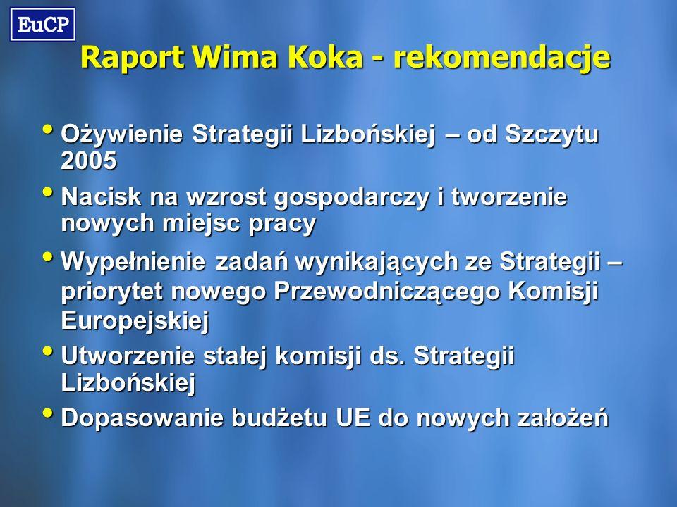 Raport Wima Koka - rekomendacje Ożywienie Strategii Lizbońskiej – od Szczytu 2005 Ożywienie Strategii Lizbońskiej – od Szczytu 2005 Nacisk na wzrost gospodarczy i tworzenie nowych miejsc pracy Nacisk na wzrost gospodarczy i tworzenie nowych miejsc pracy Wypełnienie zadań wynikających ze Strategii – priorytet nowego Przewodniczącego Komisji Europejskiej Wypełnienie zadań wynikających ze Strategii – priorytet nowego Przewodniczącego Komisji Europejskiej Utworzenie stałej komisji ds.