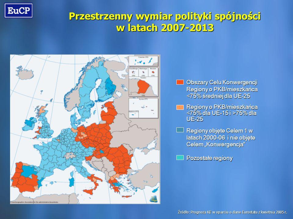 Obszary Celu Konwergencji Regiony o PKB/mieszkańca <75% średniej dla UE-25 Regiony o PKB/mieszkańca 75% dla UE-25 Regiony objęte Celem 1 w latach 2000-06 i nie objęte Celem Konwergencja Pozostałe regiony Przestrzenny wymiar polityki spójności w latach 2007-2013 Źródło: Prognoza KE w oparciu o dane Eurostatu z kwietnia 2005 r.