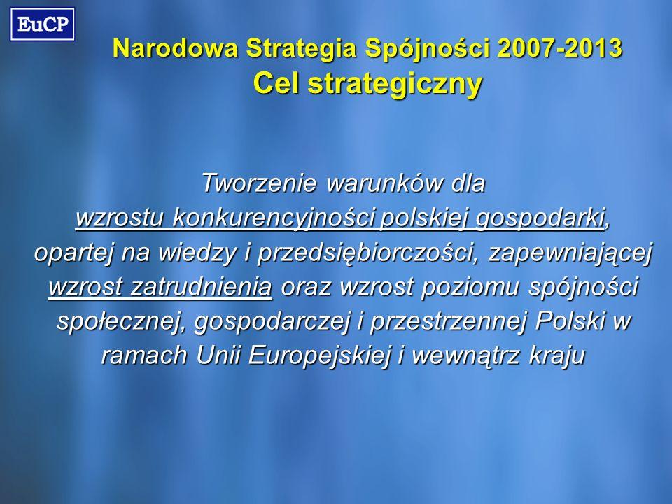 Tworzenie warunków dla wzrostu konkurencyjności polskiej gospodarki, opartej na wiedzy i przedsiębiorczości, zapewniającej wzrost zatrudnienia oraz wzrost poziomu spójności społecznej, gospodarczej i przestrzennej Polski w ramach Unii Europejskiej i wewnątrz kraju Narodowa Strategia Spójności 2007-2013 Cel strategiczny