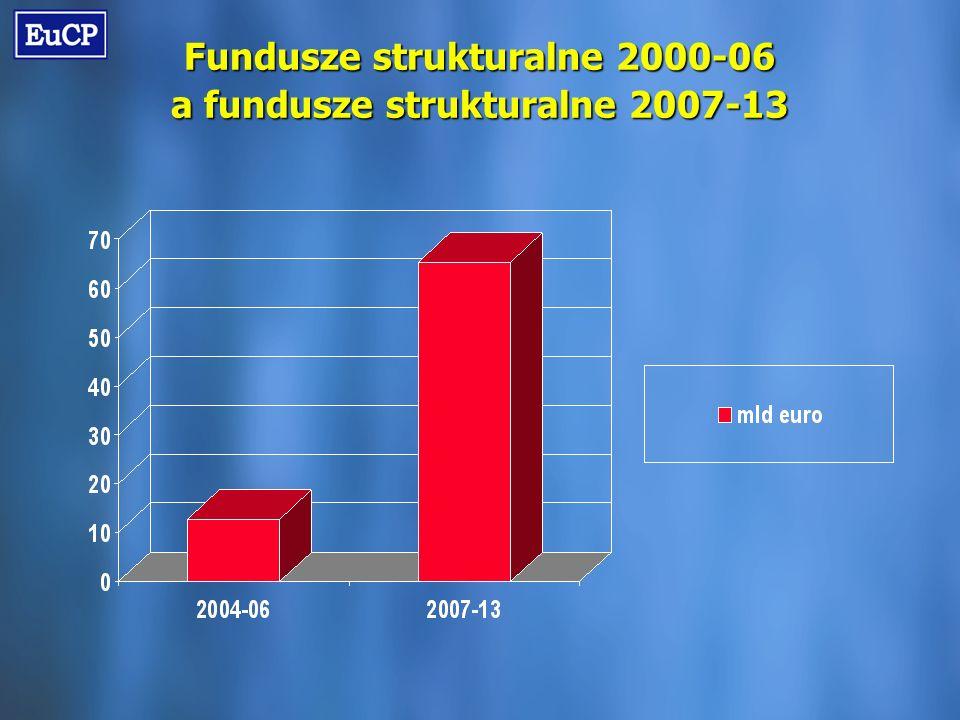 Fundusze strukturalne 2000-06 a fundusze strukturalne 2007-13