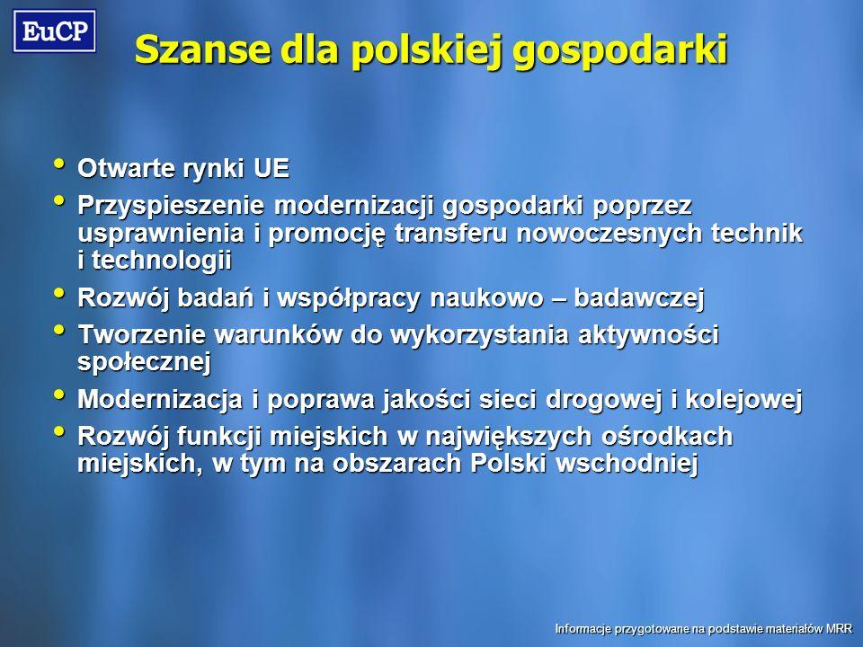 Szanse dla polskiej gospodarki Otwarte rynki UE Otwarte rynki UE Przyspieszenie modernizacji gospodarki poprzez usprawnienia i promocję transferu nowoczesnych technik i technologii Przyspieszenie modernizacji gospodarki poprzez usprawnienia i promocję transferu nowoczesnych technik i technologii Rozwój badań i współpracy naukowo – badawczej Rozwój badań i współpracy naukowo – badawczej Tworzenie warunków do wykorzystania aktywności społecznej Tworzenie warunków do wykorzystania aktywności społecznej Modernizacja i poprawa jakości sieci drogowej i kolejowej Modernizacja i poprawa jakości sieci drogowej i kolejowej Rozwój funkcji miejskich w największych ośrodkach miejskich, w tym na obszarach Polski wschodniej Rozwój funkcji miejskich w największych ośrodkach miejskich, w tym na obszarach Polski wschodniej Informacje przygotowane na podstawie materiałów MRR