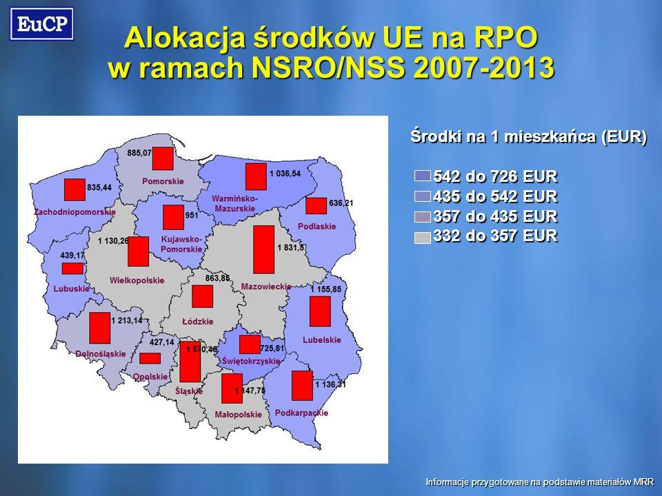 Alokacja środków UE na RPO w ramach NSRO/NSS 2007-2013 Środki na 1 mieszkańca (EUR) 542 do 726 EUR 542 do 726 EUR 435 do 542 EUR 435 do 542 EUR 357 do 435 EUR 357 do 435 EUR 332 do 357 EUR 332 do 357 EUR Informacje przygotowane na podstawie materiałów MRR