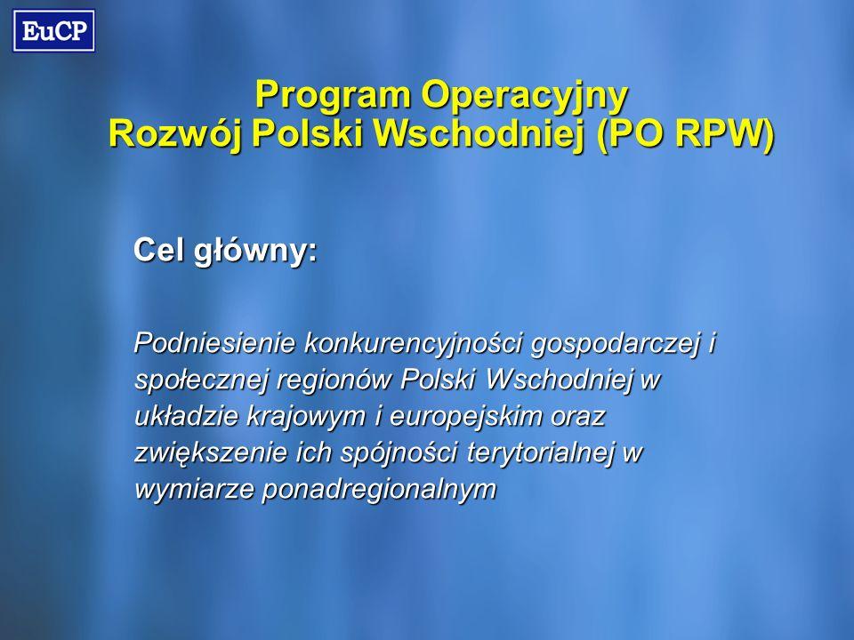 Program Operacyjny Rozwój Polski Wschodniej (PO RPW) Cel główny: Podniesienie konkurencyjności gospodarczej i społecznej regionów Polski Wschodniej w układzie krajowym i europejskim oraz zwiększenie ich spójności terytorialnej w wymiarze ponadregionalnym