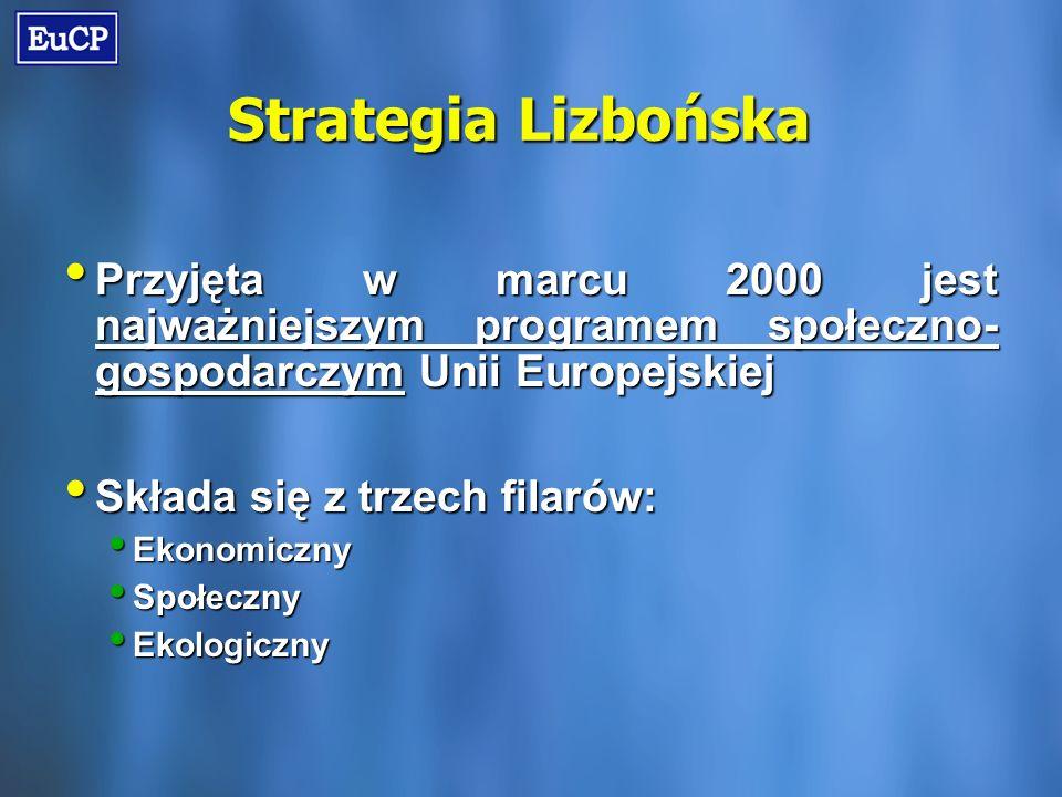 Strategia Lizbońska Przyjęta w marcu 2000 jest najważniejszym programem społeczno- gospodarczym Unii Europejskiej Przyjęta w marcu 2000 jest najważniejszym programem społeczno- gospodarczym Unii Europejskiej Składa się z trzech filarów: Składa się z trzech filarów: Ekonomiczny Ekonomiczny Społeczny Społeczny Ekologiczny Ekologiczny