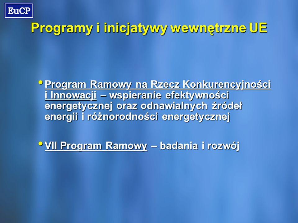 Programy i inicjatywy wewnętrzne UE Program Ramowy na Rzecz Konkurencyjności i Innowacji – wspieranie efektywności energetycznej oraz odnawialnych źródeł energii i różnorodności energetycznej Program Ramowy na Rzecz Konkurencyjności i Innowacji – wspieranie efektywności energetycznej oraz odnawialnych źródeł energii i różnorodności energetycznej VII Program Ramowy – badania i rozwój VII Program Ramowy – badania i rozwój