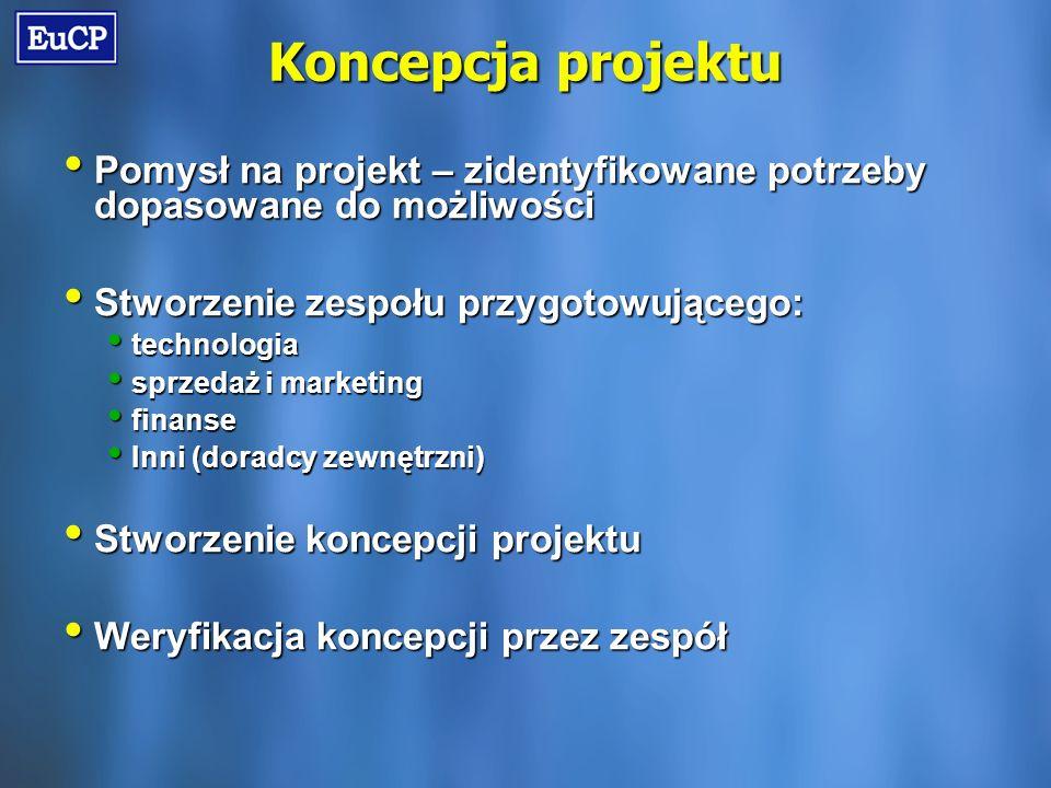Koncepcja projektu Pomysł na projekt – zidentyfikowane potrzeby dopasowane do możliwości Pomysł na projekt – zidentyfikowane potrzeby dopasowane do możliwości Stworzenie zespołu przygotowującego: Stworzenie zespołu przygotowującego: technologia technologia sprzedaż i marketing sprzedaż i marketing finanse finanse Inni (doradcy zewnętrzni) Inni (doradcy zewnętrzni) Stworzenie koncepcji projektu Stworzenie koncepcji projektu Weryfikacja koncepcji przez zespół Weryfikacja koncepcji przez zespół