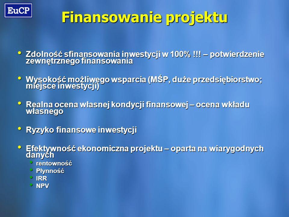 Finansowanie projektu Zdolność sfinansowania inwestycji w 100% !!.