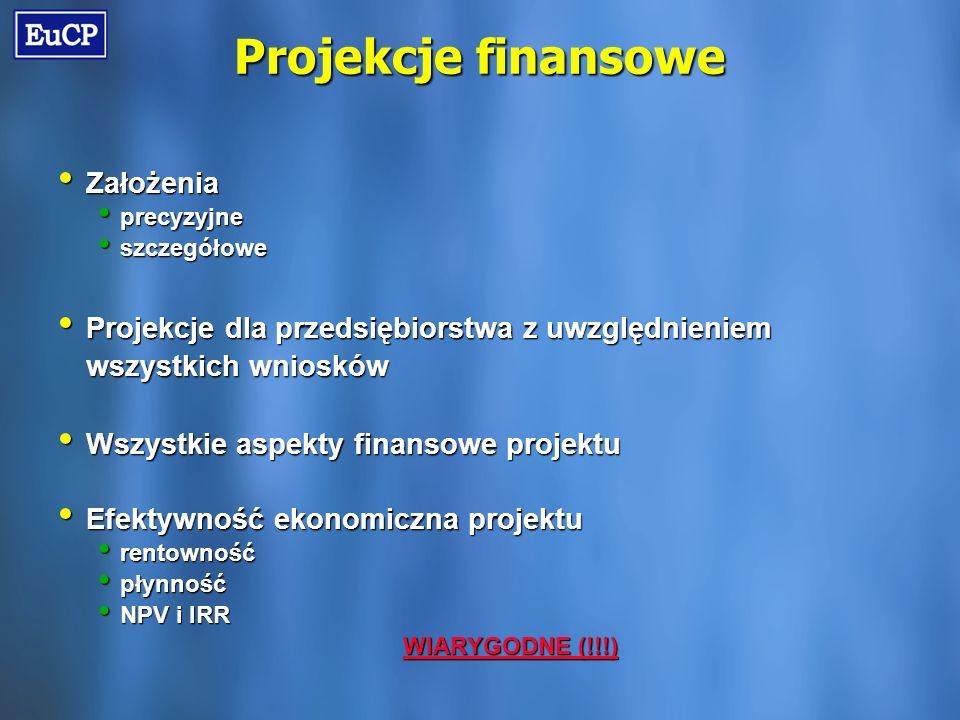 Projekcje finansowe Założenia Założenia precyzyjne precyzyjne szczegółowe szczegółowe Projekcje dla przedsiębiorstwa z uwzględnieniem wszystkich wniosków Projekcje dla przedsiębiorstwa z uwzględnieniem wszystkich wniosków Wszystkie aspekty finansowe projektu Wszystkie aspekty finansowe projektu Efektywność ekonomiczna projektu Efektywność ekonomiczna projektu rentowność rentowność płynność płynność NPV i IRR NPV i IRR WIARYGODNE (!!!)