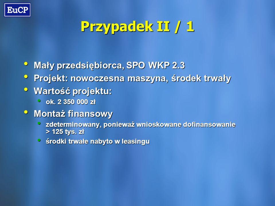 Przypadek II / 1 Mały przedsiębiorca, SPO WKP 2.3 Mały przedsiębiorca, SPO WKP 2.3 Projekt: nowoczesna maszyna, środek trwały Projekt: nowoczesna maszyna, środek trwały Wartość projektu: Wartość projektu: ok.