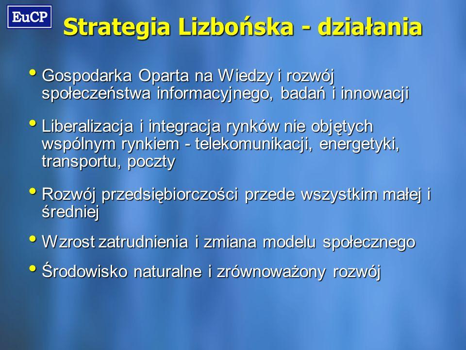 Strategia Lizbońska - działania Gospodarka Oparta na Wiedzy i rozwój społeczeństwa informacyjnego, badań i innowacji Gospodarka Oparta na Wiedzy i rozwój społeczeństwa informacyjnego, badań i innowacji Liberalizacja i integracja rynków nie objętych wspólnym rynkiem - telekomunikacji, energetyki, transportu, poczty Liberalizacja i integracja rynków nie objętych wspólnym rynkiem - telekomunikacji, energetyki, transportu, poczty Rozwój przedsiębiorczości przede wszystkim małej i średniej Rozwój przedsiębiorczości przede wszystkim małej i średniej Wzrost zatrudnienia i zmiana modelu społecznego Wzrost zatrudnienia i zmiana modelu społecznego Środowisko naturalne i zrównoważony rozwój Środowisko naturalne i zrównoważony rozwój