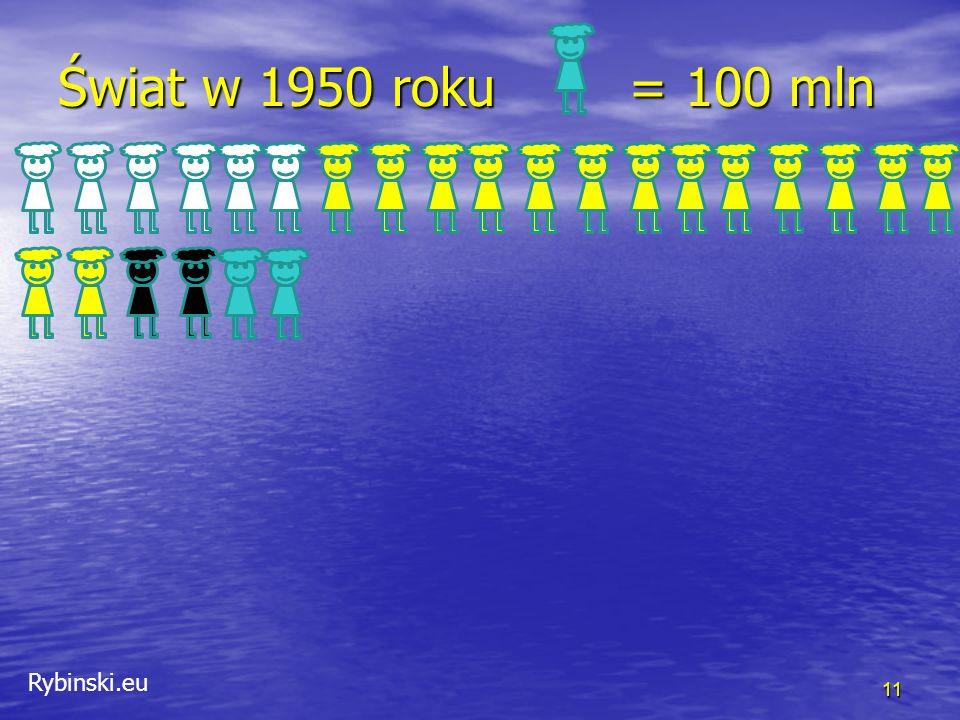 Rybinski.eu Świat w 1950 roku = 100 mln 11