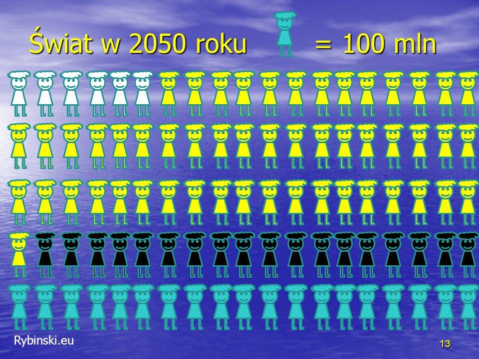 Rybinski.eu Świat w 2050 roku = 100 mln 13