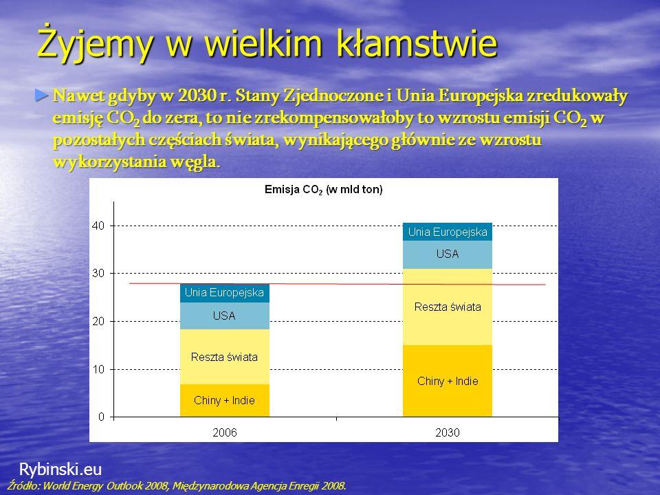 Rybinski.eu Nawet gdyby w 2030 r.