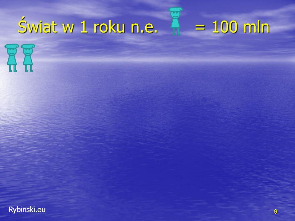 Rybinski.eu Świat w 1800 roku = 100 mln 10