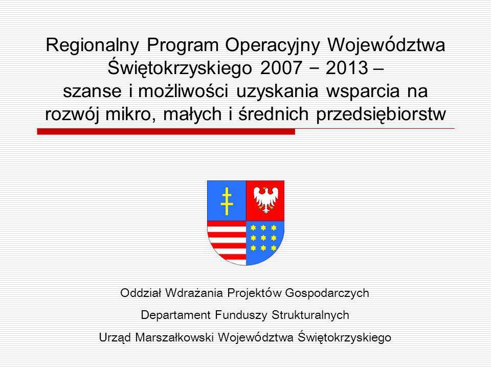 Najbliższy nabór wniosków w ramach Działania 1.1 Beneficjenci: MIKROPRZEDSIĘBIORSTWA Konkurs zamknięty od 01.06.2010r.