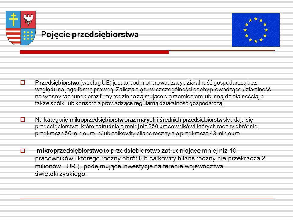 Załączniki obligatoryjne do wniosku o dofinansowanie 1/ Wypis z Krajowego Rejestru Sądowego wraz z umową spółki, Ewidencji Działalności Gospodarczej (dokument wydany przez uprawniony organ nie później niż 3 miesiące przed dniem złożenia wniosku) 2/ Dokument potwierdzający nadanie numeru REGON 3/ Dokument potwierdzający nadanie numeru NIP 4/ Biznes plan wraz z właściwym załącznikiem finansowym* 5/ Rachunek zysków i strat przynajmniej za ostatni rok (potwierdzony przez głównego księgowego lub biegłego rewidenta) zgodnie z przepisami o rachunkowości (dla firm nie sporządzających bilansu, PIT wraz z PIT B/CIT lub równoważne dokumenty) 6/ Bilans za ostatni rok (potwierdzony przez głównego księgowego lub biegłego rewidenta) zgodnie z przepisami o rachunkowości * Załącznik składany na formularzu wymaganym Regulaminem konkursu