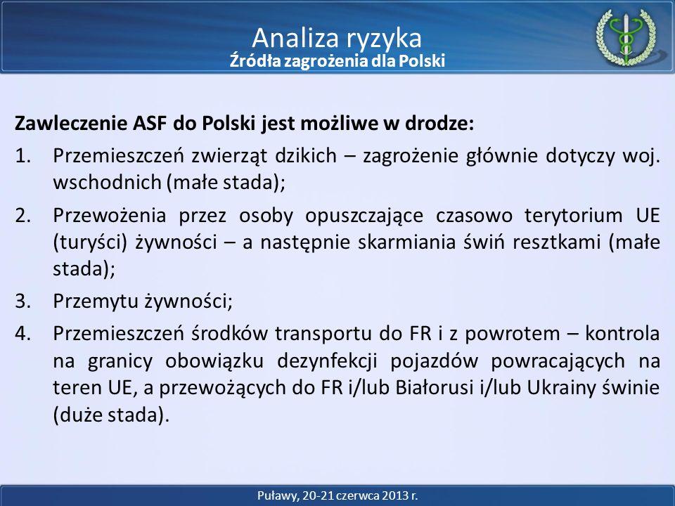 Zawleczenie ASF do Polski jest możliwe w drodze: 1.Przemieszczeń zwierząt dzikich – zagrożenie głównie dotyczy woj. wschodnich (małe stada); 2.Przewoż