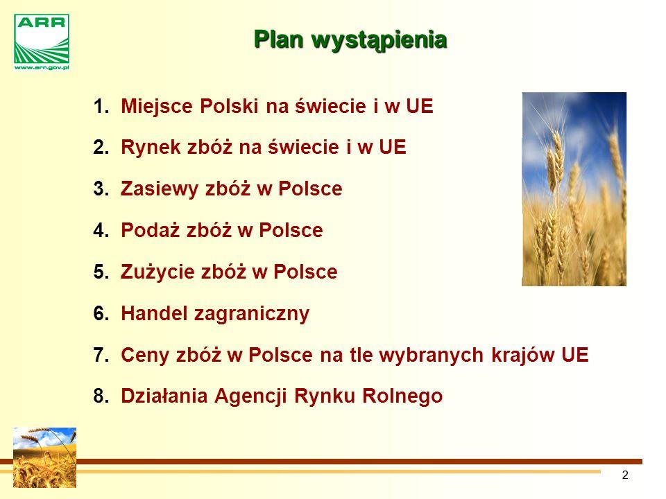 22 1.Miejsce Polski na świecie i w UE 2.Rynek zbóż na świecie i w UE 3.Zasiewy zbóż w Polsce 4.Podaż zbóż w Polsce 5.Zużycie zbóż w Polsce 6.Handel zagraniczny 7.Ceny zbóż w Polsce na tle wybranych krajów UE 8.Działania Agencji Rynku Rolnego Plan wystąpienia