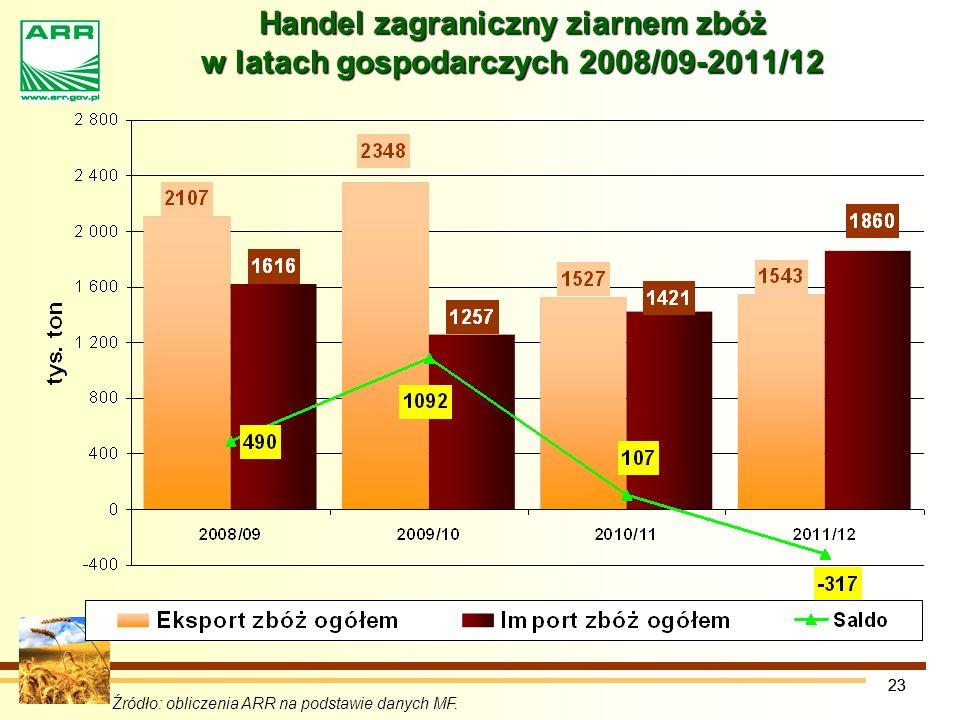 23 Handel zagraniczny ziarnem zbóż w latach gospodarczych 2008/09-2011/12 Źródło: obliczenia ARR na podstawie danych MF.