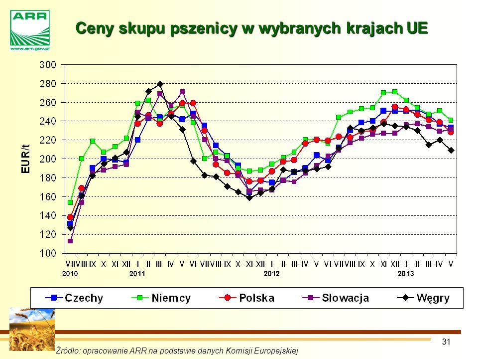 31 Ceny skupu pszenicy w wybranych krajach UE Źródło: opracowanie ARR na podstawie danych Komisji Europejskiej