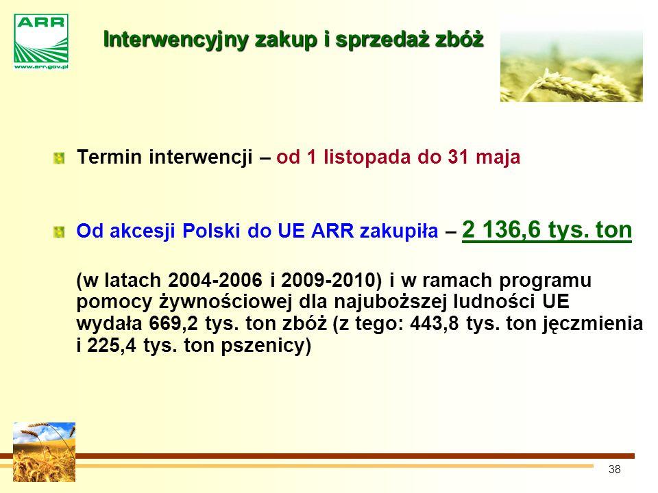38 Interwencyjny zakup i sprzedaż zbóż Termin interwencji – od 1 listopada do 31 maja Od akcesji Polski do UE ARR zakupiła – 2 136,6 tys.
