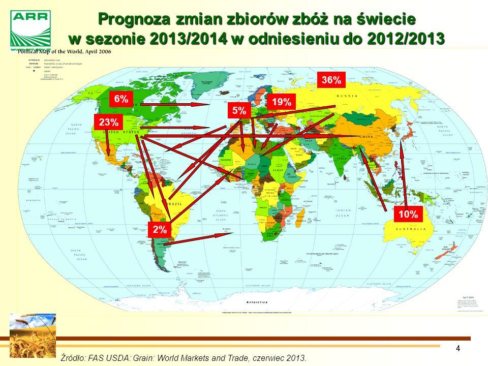 44 Prognoza zmian zbiorów zbóż na świecie w sezonie 2013/2014 w odniesieniu do 2012/2013 10% 6% 23% 5% 2% 36% 19% Źródło: FAS USDA: Grain: World Markets and Trade, czerwiec 2013.