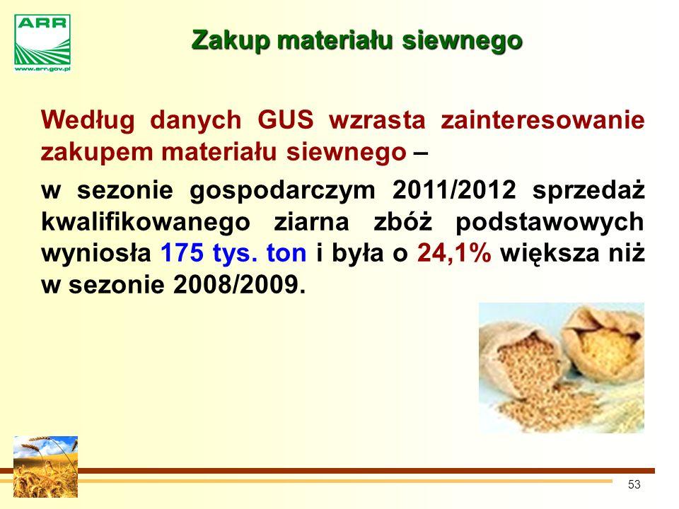 53 Zakup materiału siewnego Według danych GUS wzrasta zainteresowanie zakupem materiału siewnego – w sezonie gospodarczym 2011/2012 sprzedaż kwalifikowanego ziarna zbóż podstawowych wyniosła 175 tys.