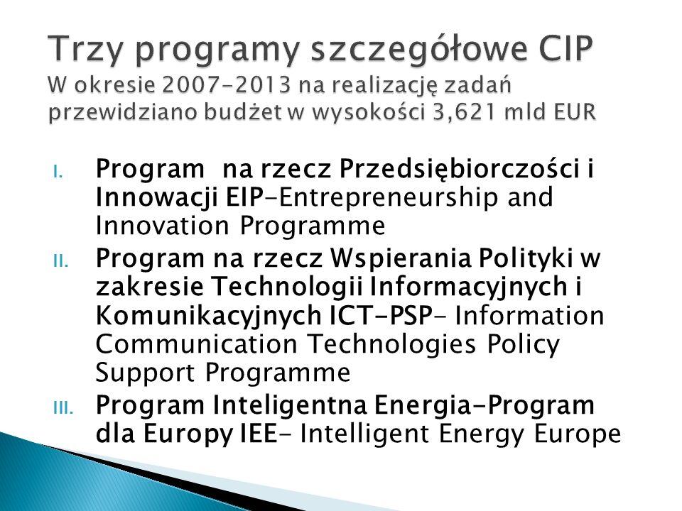I. Program na rzecz Przedsiębiorczości i Innowacji EIP-Entrepreneurship and Innovation Programme II. Program na rzecz Wspierania Polityki w zakresie T
