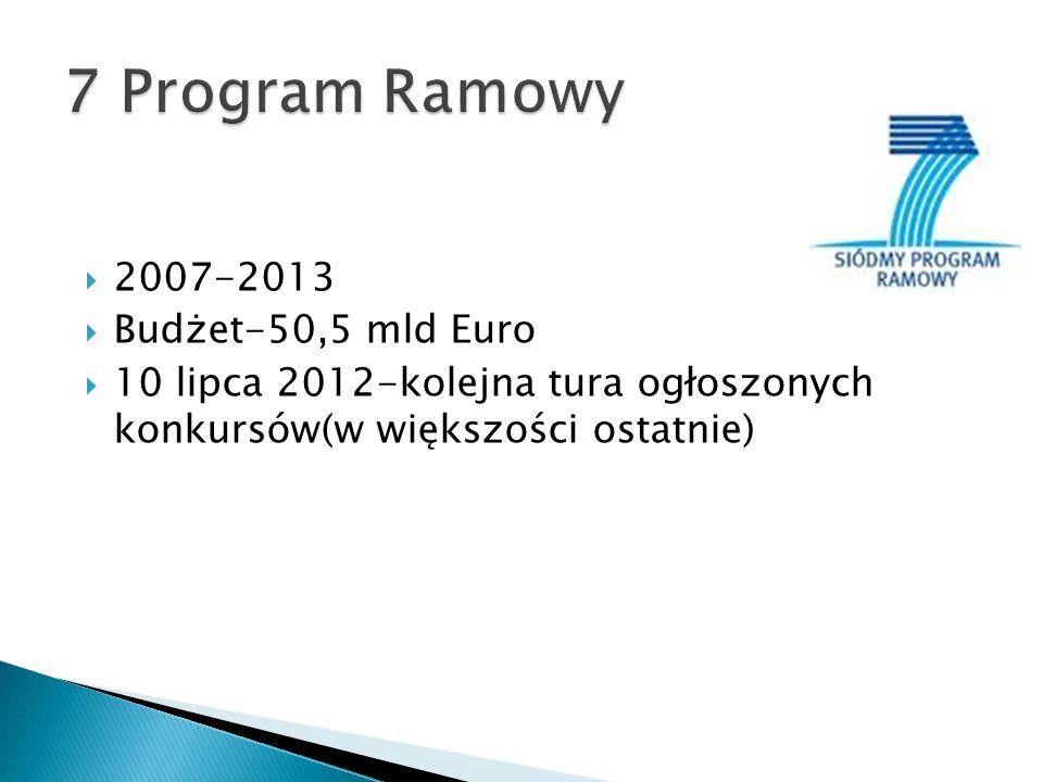 2007-2013 Budżet-50,5 mld Euro 10 lipca 2012-kolejna tura ogłoszonych konkursów(w większości ostatnie)