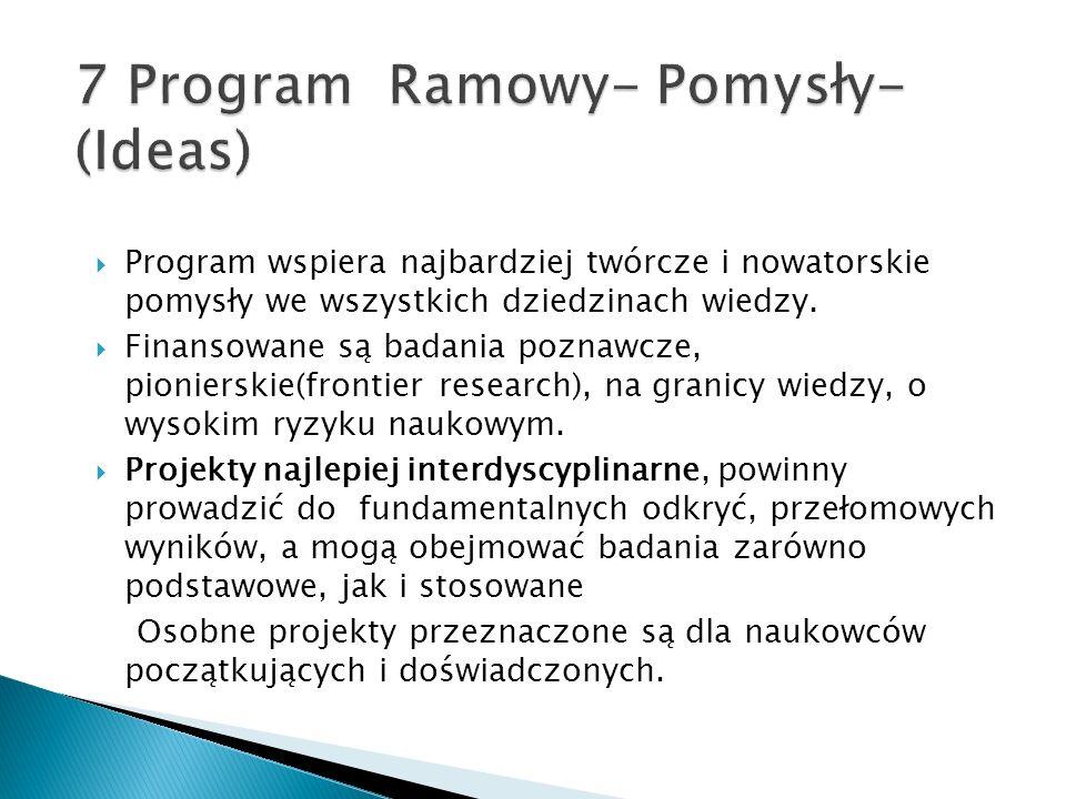 Program wspiera najbardziej twórcze i nowatorskie pomysły we wszystkich dziedzinach wiedzy.