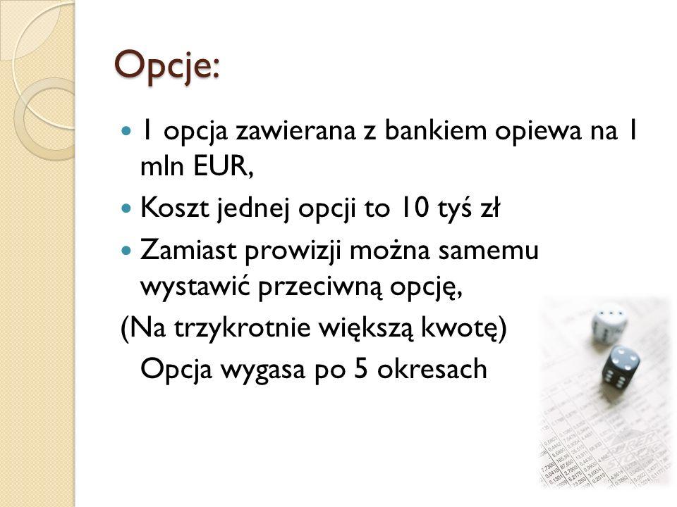 Opcje: 1 opcja zawierana z bankiem opiewa na 1 mln EUR, Koszt jednej opcji to 10 tyś zł Zamiast prowizji można samemu wystawić przeciwną opcję, (Na trzykrotnie większą kwotę) Opcja wygasa po 5 okresach