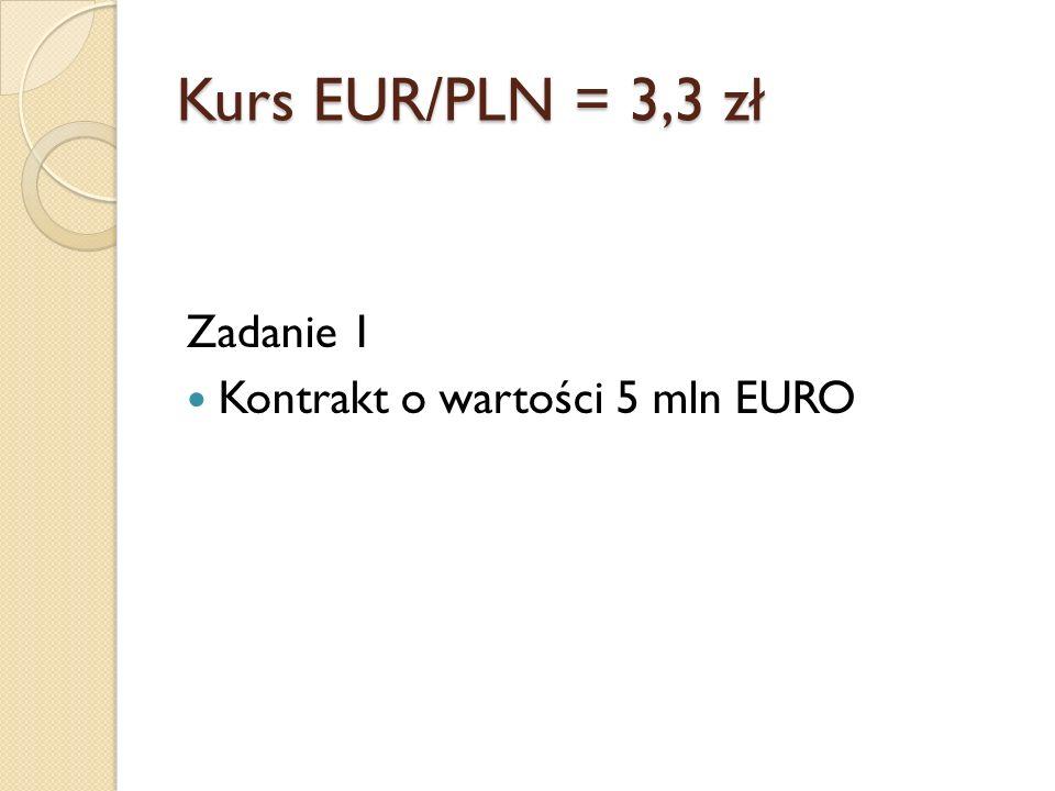 Kurs EUR/PLN = 3,3 zł Zadanie 1 Kontrakt o wartości 5 mln EURO