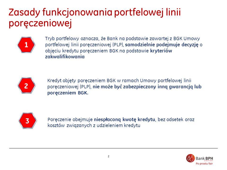 3 Minimum formalności dla klienta BGK KLIENT BANK Złożenie wniosku Przekazanie prowizji do BGK Analiza wniosku Decyzja kredytowa Umowa PLP Umowa kredytowa