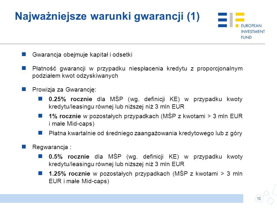 Najważniejsze warunki gwarancji (1) Gwarancja obejmuje kapitał i odsetki Płatność gwarancji w przypadku niespłacenia kredytu z proporcjonalnym podział