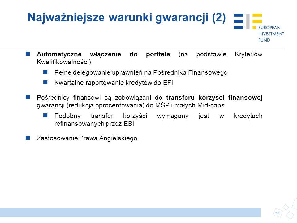 Najważniejsze warunki gwarancji (2) Automatyczne włączenie do portfela (na podstawie Kryteriów Kwalifikowalności) Pełne delegowanie uprawnień na Pośre