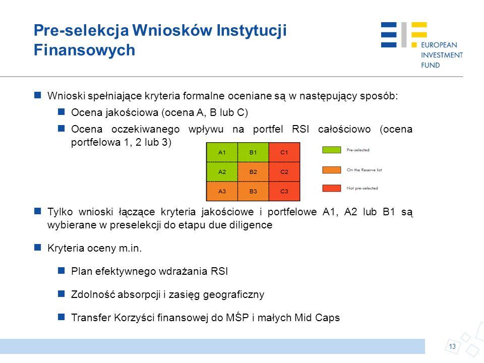 Pre-selekcja Wniosków Instytucji Finansowych Wnioski spełniające kryteria formalne oceniane są w następujący sposób: Ocena jakościowa (ocena A, B lub