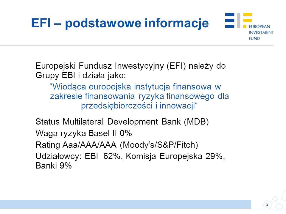 Europejski Fundusz Inwestycyjny (EFI) należy do Grupy EBI i działa jako: Wiodąca europejska instytucja finansowa w zakresie finansowania ryzyka finans