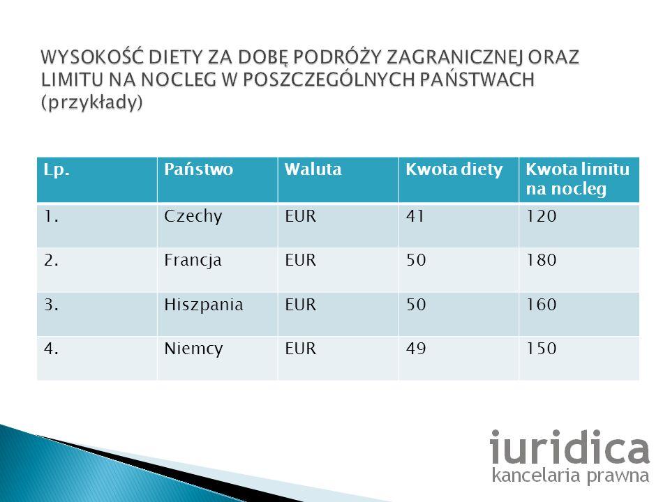 Lp.PaństwoWalutaKwota dietyKwota limitu na nocleg 1.CzechyEUR41120 2.FrancjaEUR50180 3.HiszpaniaEUR50160 4.NiemcyEUR49150