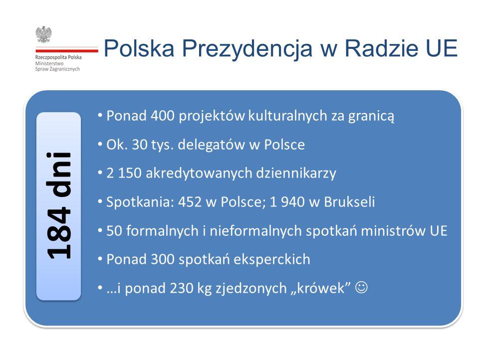 Polska Prezydencja w Radzie UE 184 dni Ponad 400 projektów kulturalnych za granicą Ok. 30 tys. delegatów w Polsce 2 150 akredytowanych dziennikarzy Sp