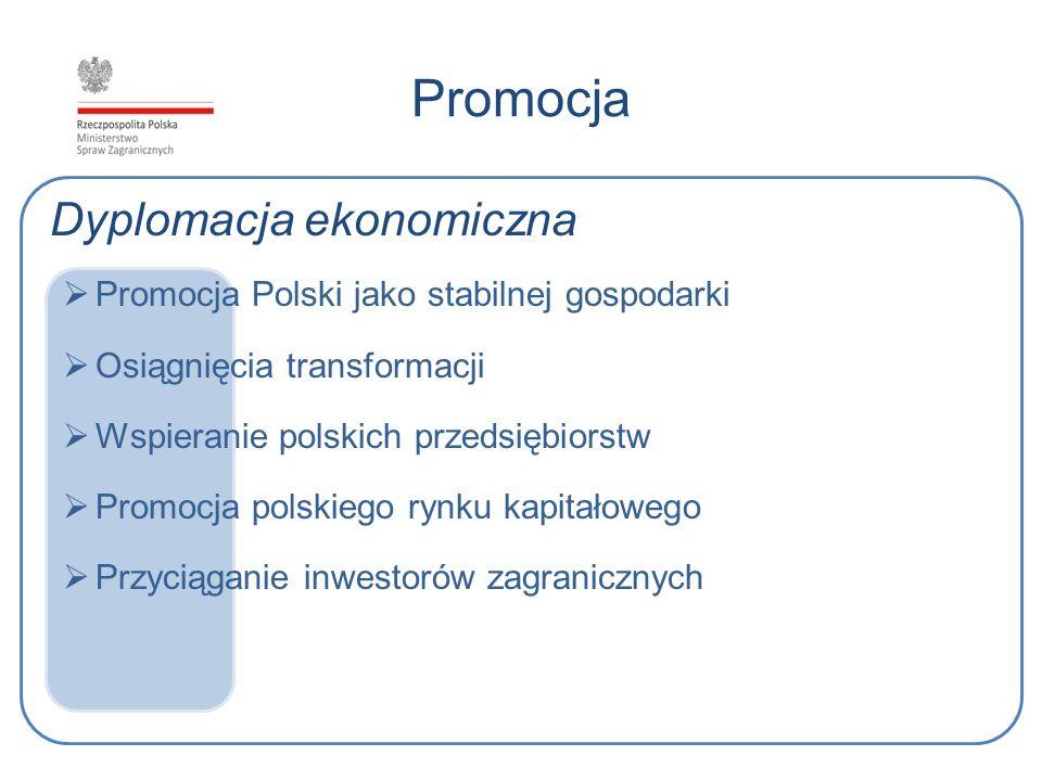 Promocja Dyplomacja ekonomiczna Promocja Polski jako stabilnej gospodarki Osiągnięcia transformacji Wspieranie polskich przedsiębiorstw Promocja polsk