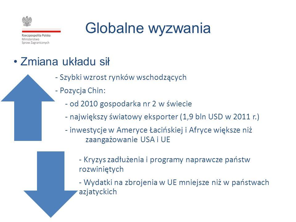 Promocja Dyplomacja ekonomiczna Promocja Polski jako stabilnej gospodarki Osiągnięcia transformacji Wspieranie polskich przedsiębiorstw Promocja polskiego rynku kapitałowego Przyciąganie inwestorów zagranicznych