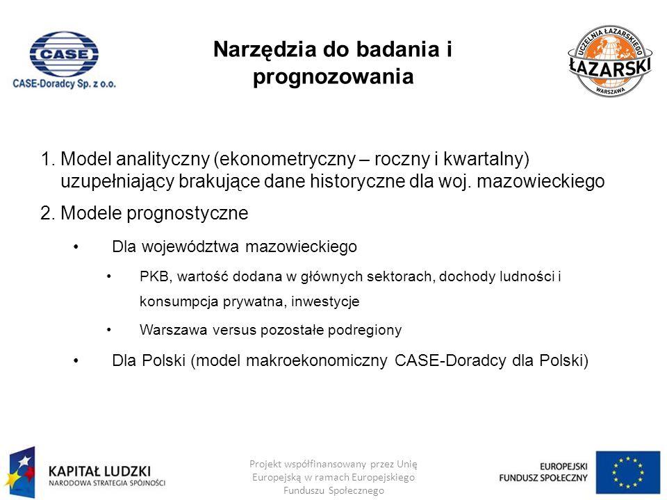 Narzędzia do badania i prognozowania 1.Model analityczny (ekonometryczny – roczny i kwartalny) uzupełniający brakujące dane historyczne dla woj. mazow