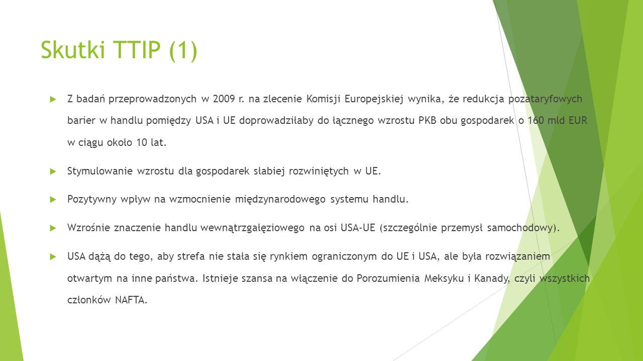 Skutki TTIP (1) Z badań przeprowadzonych w 2009 r. na zlecenie Komisji Europejskiej wynika, że redukcja pozataryfowych barier w handlu pomiędzy USA i