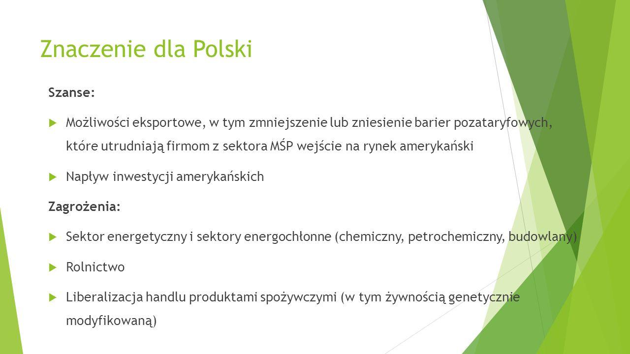 Znaczenie dla Polski Szanse: Możliwości eksportowe, w tym zmniejszenie lub zniesienie barier pozataryfowych, które utrudniają firmom z sektora MŚP wej