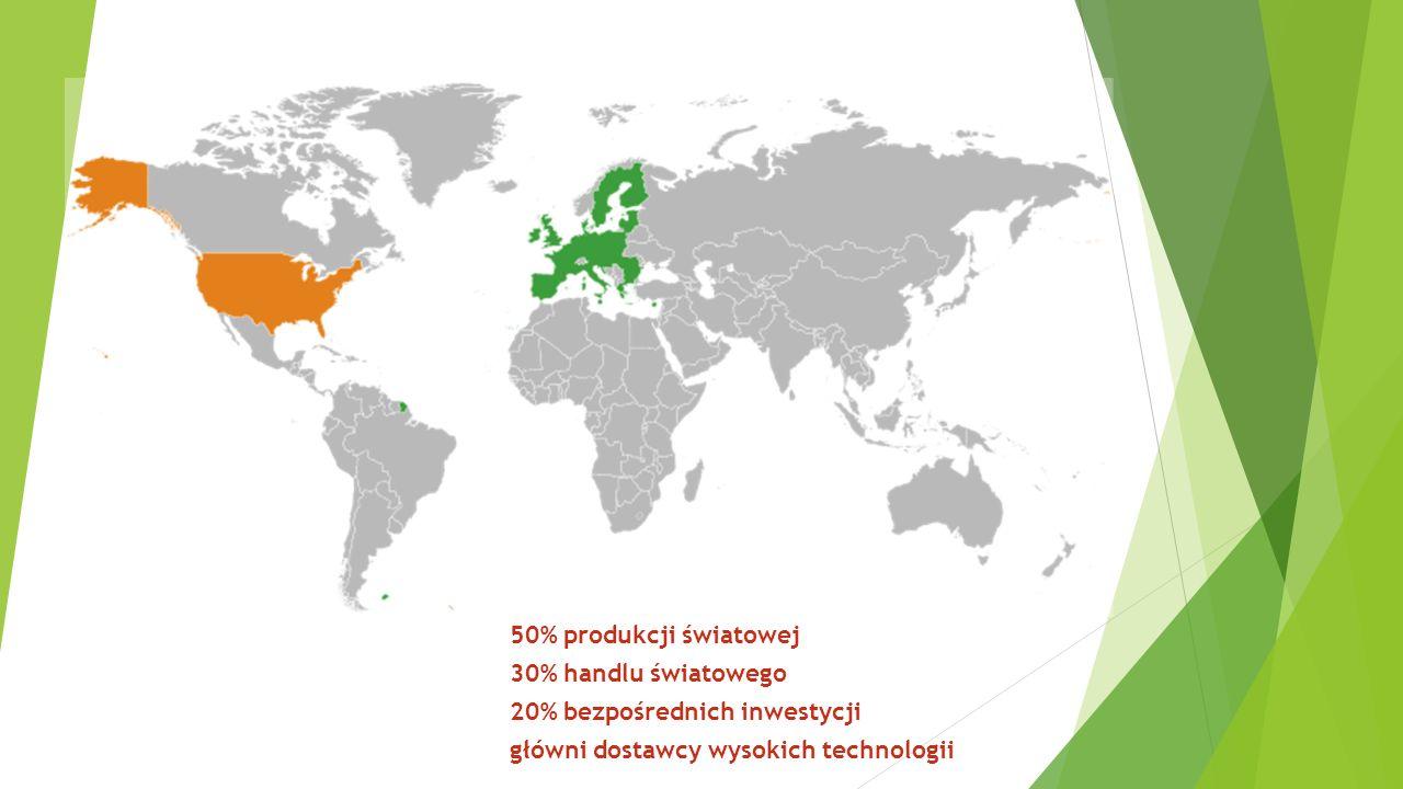 Porozumienie w wariancie ograniczonym może przynieść największy wzrost w gospodarce unijnej w: transporcie morskim (0,55%) ubezpieczeniach (0,44%) sektorze budowalnym (0,31%) przetworzonej żywności (0,30%) transporcie lotniczym (0,30%) przemyśle motoryzacyjnym (0,24%), który stanowi 21% unijnego eksportu do Stanów produkcji innych maszyn (0,40%) sektorze finansowym (0,23%) Spadek w przemyśle elektromaszynowym (-3,74%), metalowym (-0,71%) oraz zdecydowanie mniejszym w produkcji sprzętu transportowego (-0,17%).