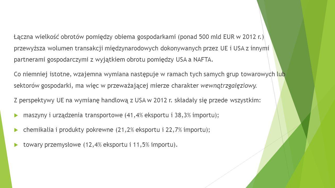 Łączna wielkość obrotów pomiędzy obiema gospodarkami (ponad 500 mld EUR w 2012 r.) przewyższa wolumen transakcji międzynarodowych dokonywanych przez
