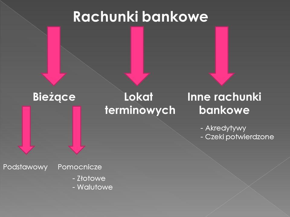 Rachunki bankowe Bieżące PodstawowyPomocnicze Lokat terminowych Inne rachunki bankowe - Akredytywy - Czeki potwierdzone - Złotowe - Walutowe
