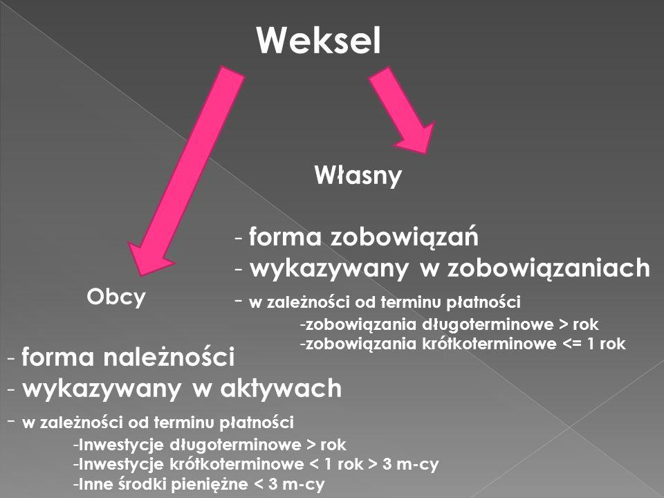 Weksel Obcy - forma należności - wykazywany w aktywach - w zależności od terminu płatności - Inwestycje długoterminowe > rok - Inwestycje krótkotermin